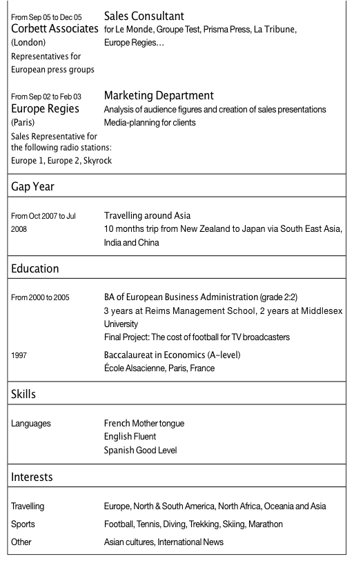 r u00e9ussir son cv en anglais   exemples comment u00e9s pour faire  u00e9voluer sa carri u00e8re  u00e0 l u2019international