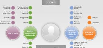MyDocPro, une plateforme pour mettre en relation docteurs et entreprises //©ABG