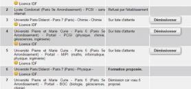 Des candidats franciliens ayant choisi la Paces en vœu 1 sont sur liste d'attente. //©Capture d'écran