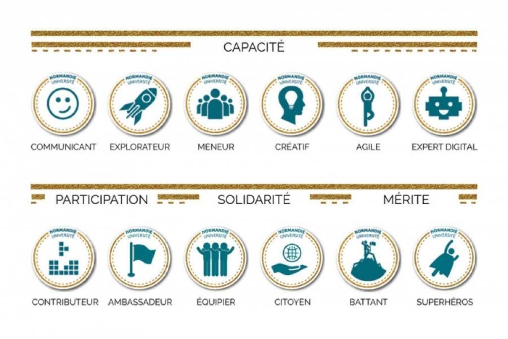 L'université de Caen a créé 12 badges numériques ouverts pour valoriser les compétences informelles de ses étudiants. //©Université de Caen Normandie