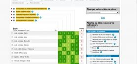 Parmi les classements des médias, le palmarès des écoles d'ingénieurs de l'Etudiant. //©L'Etudiant-EducPros