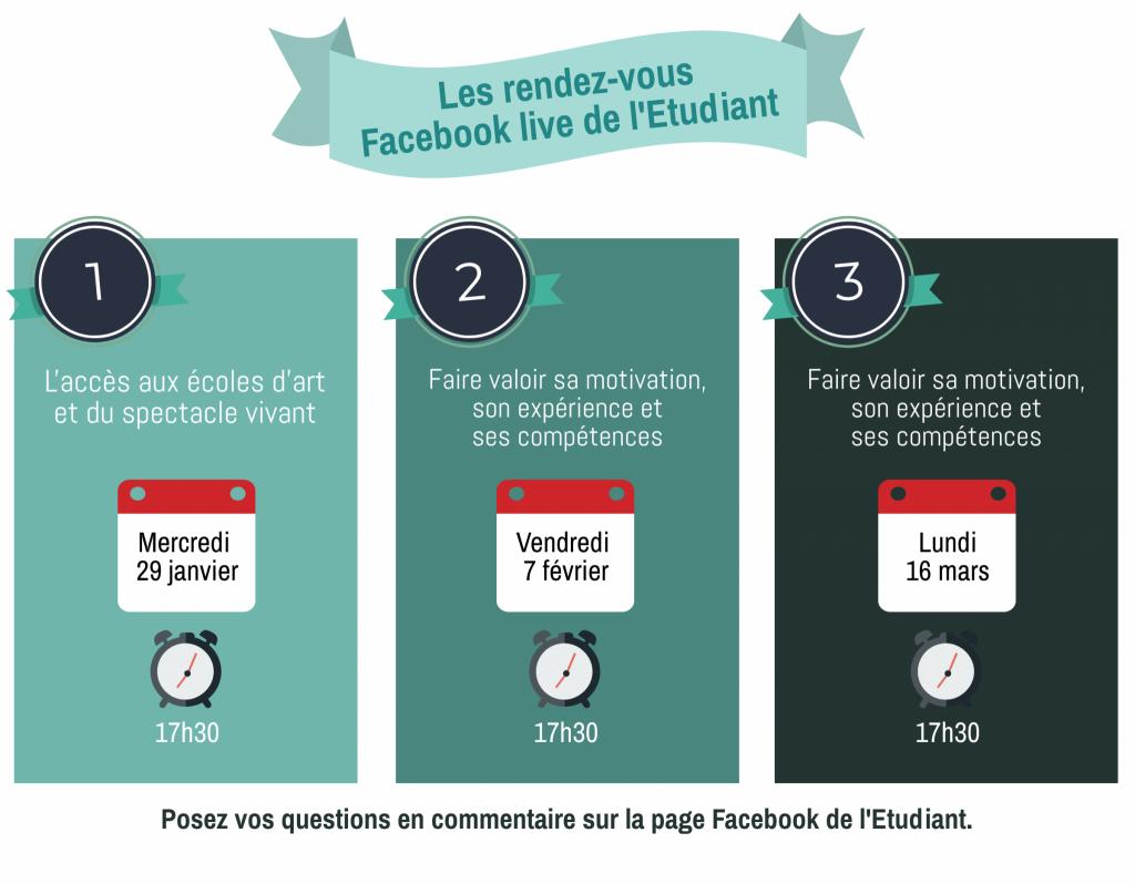 Les dates à retenir des Facebook live spécial Parcoursup. //©Pauline Bluteau