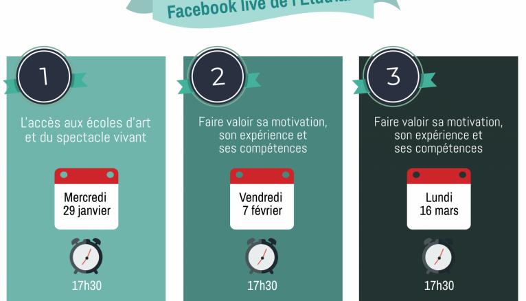 Les dates à retenir des Facebook live spécial Parcoursup.
