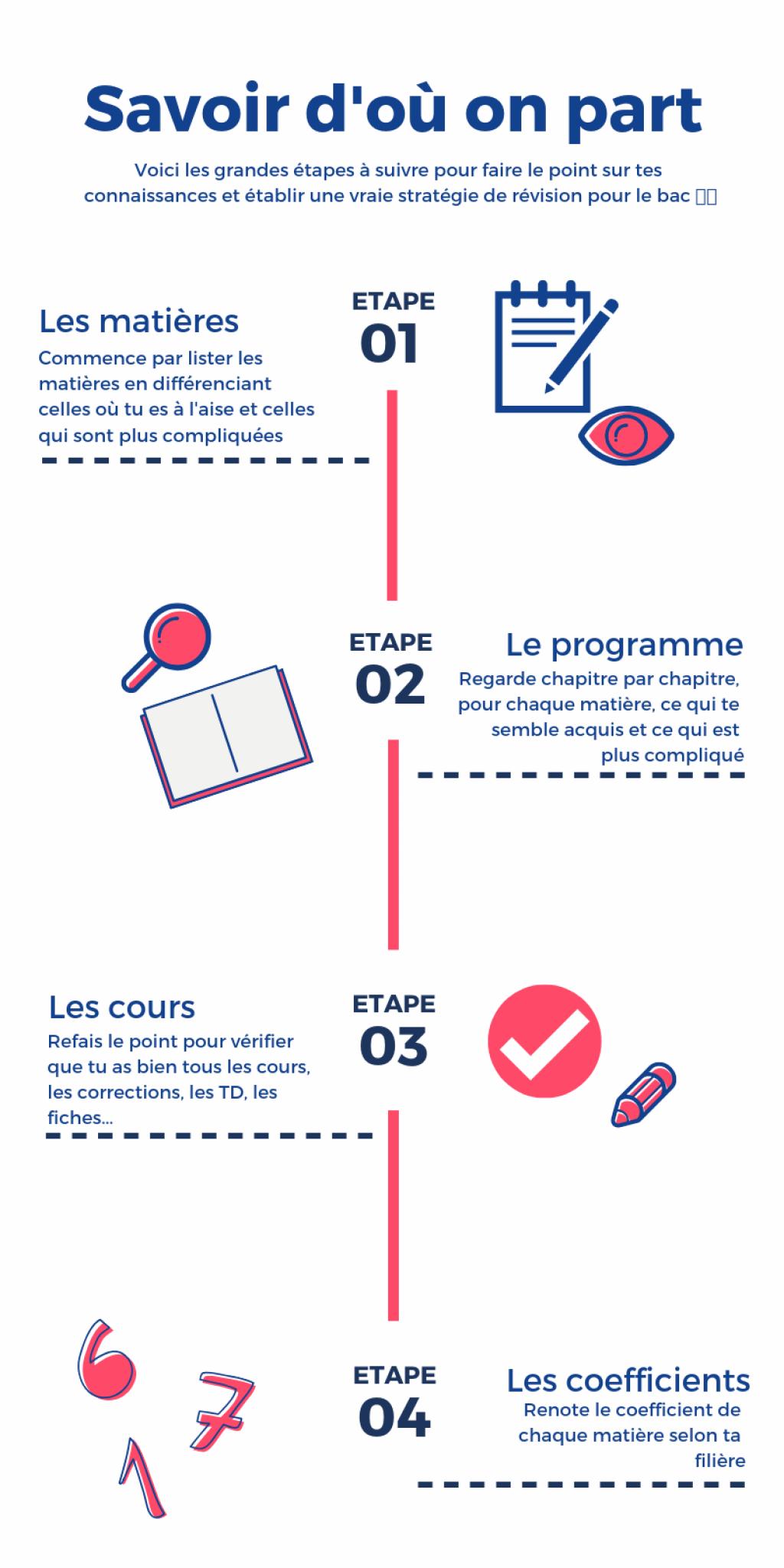 Bac 2019, comment se préparer efficacement aux épreuves //©Schoolmouv