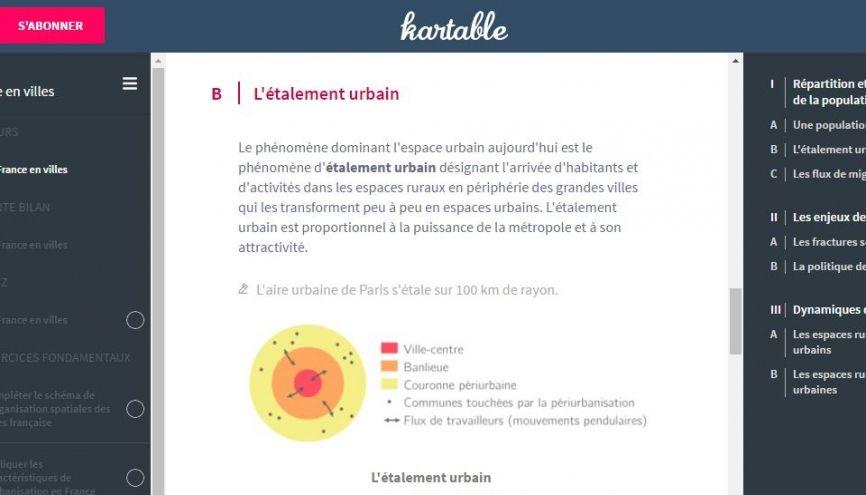 Un cours de géographie de première L sur le site Kartable, chapitré en leçons, puis en exercices. //©Kartable