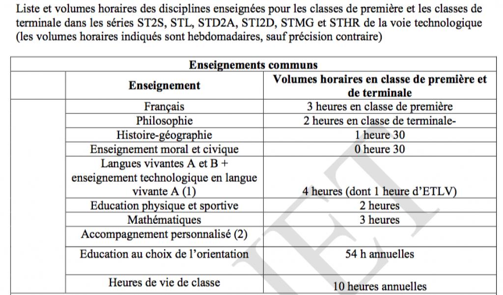 Les horaires prévus pour les enseignements communs en première et terminale technologique //©Ministère de l'Éducation nationale