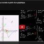 Vidéo bac Khan Academy-BSF : limite à partir d'un graphe // © Letudiant