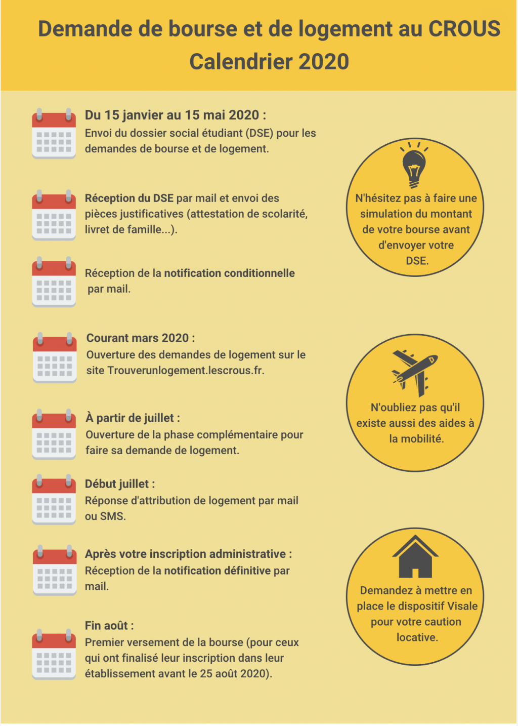 Calendrier récapitulatif pour faire sa demande de bourse et de logement au CROUS. //©Pauline Bluteau