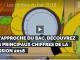 2018 : année du record de candidats au bac ! //©letudiant.fr