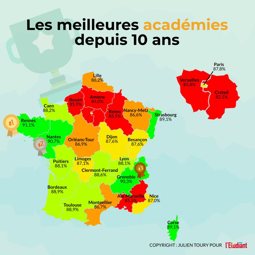 Records du bac : les meilleures académies depuis 10 ans - Infographie //©l'Etudiant /Julien Toury