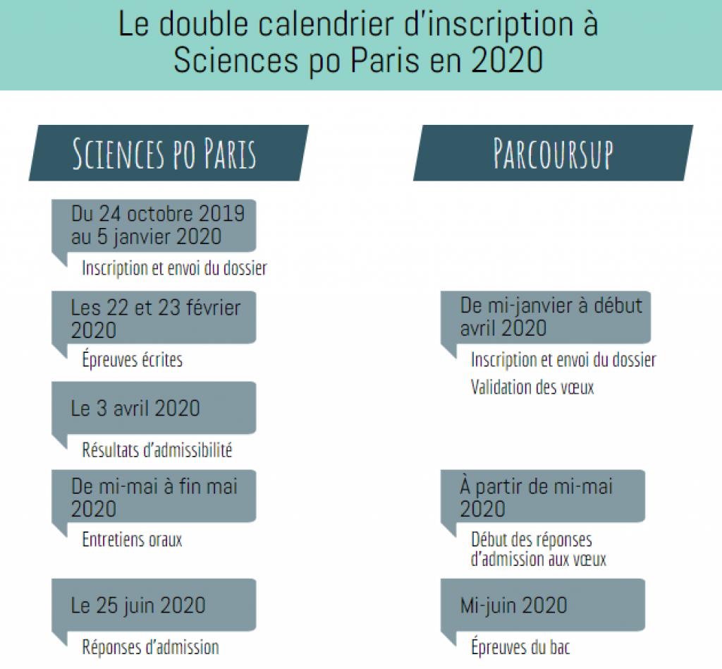 Le calendrier d'inscription à Sciences po Paris pour l'année 2020. //©Pauline Bluteau