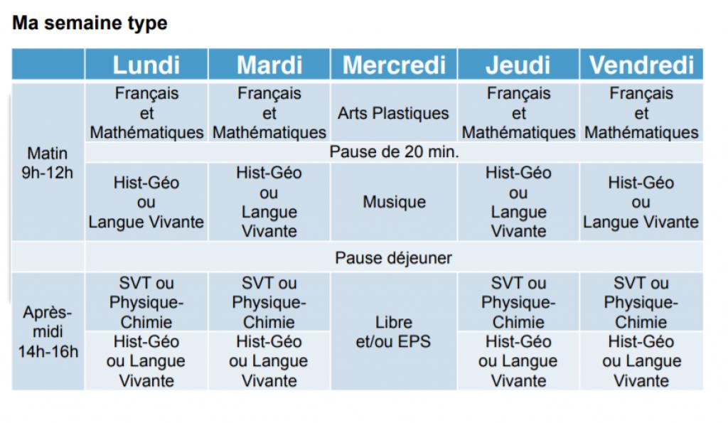 Un exemple d'emploi du temps des matières à travailler pour un collégien. //©Collège Victor Daubié