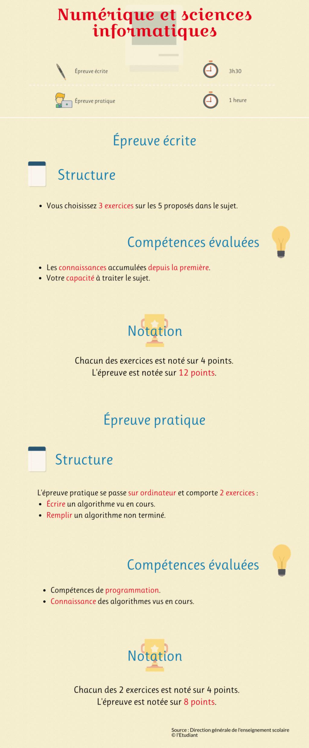 Numérique et sciences informatiques //©Julien Toury
