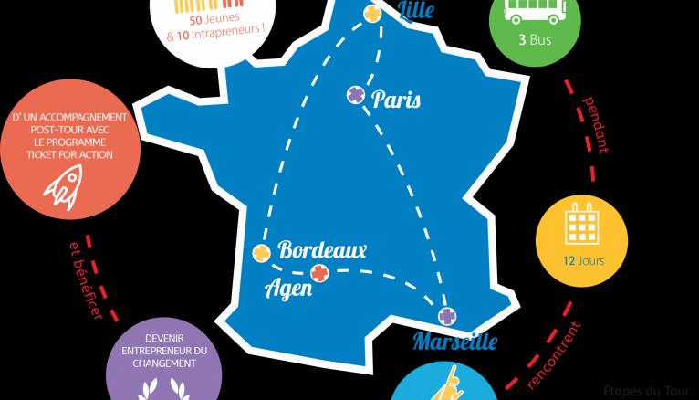 Le tour de France Ticket for Change 2015