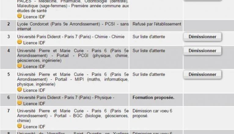Pour la première fois, des candidats d'Île-de-France ayant mis PACES en vœu 1 ont été recalé au tirage au sort.