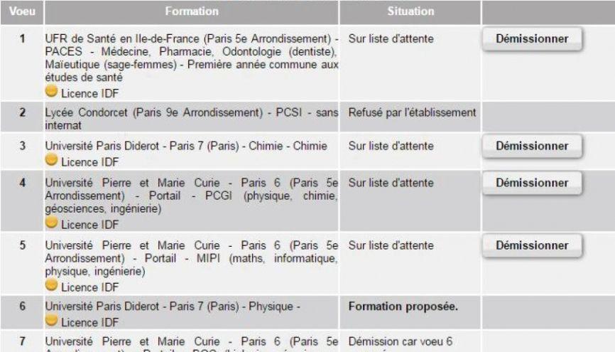 Pour la première fois, des candidats d'Île-de-France ayant mis PACES en vœu 1 ont été recalé au tirage au sort. //©APB
