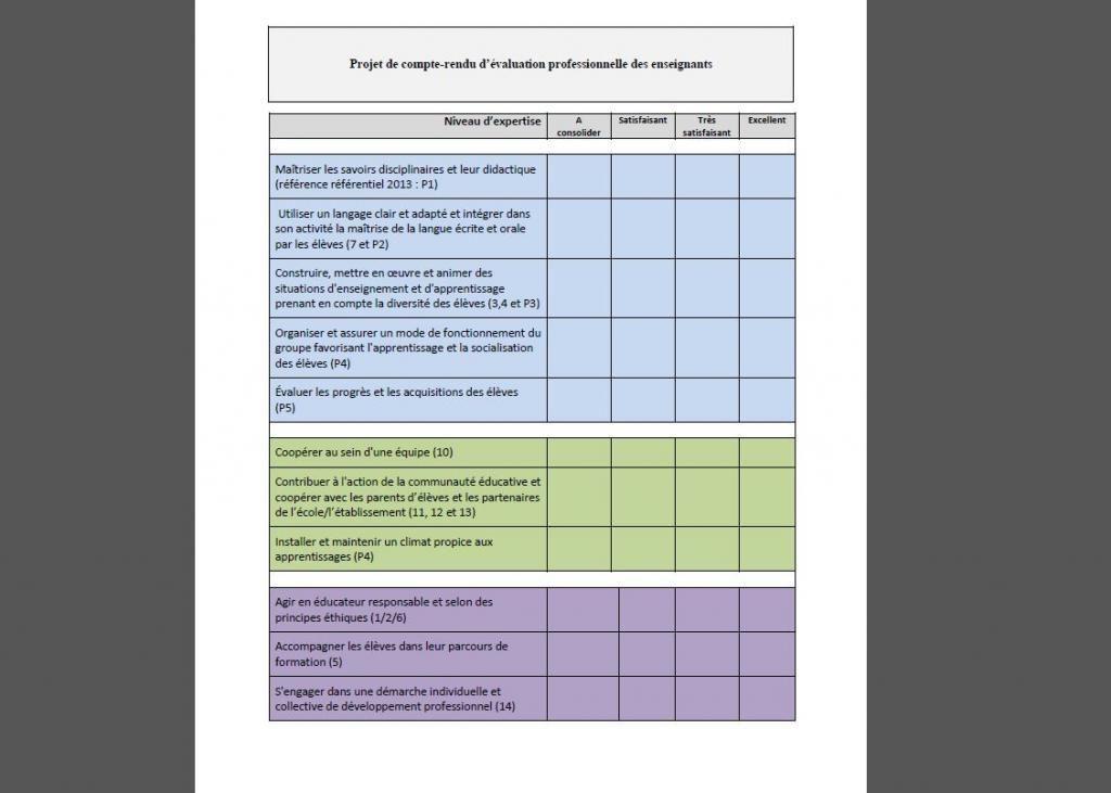 Les critères à partir desquels les chefs d'établissement et les inspecteurs évaluent les profs. //©Ministère de l'Éducation nationale