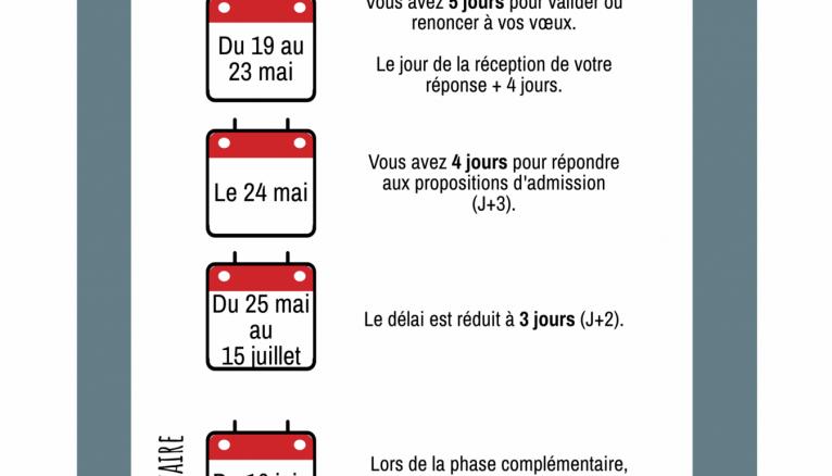 Calendrier des réponses aux propositions d'admission sur Parcoursup.