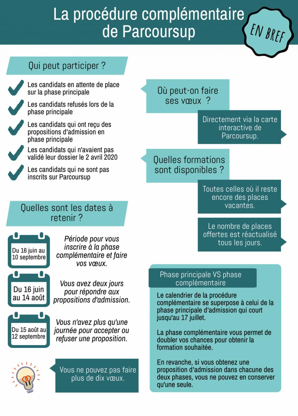 La procédure complémentaire de Parcoursup en bref //©Pauline Bluteau