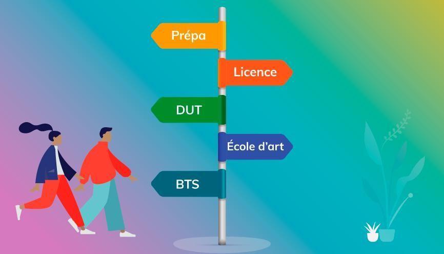 Découvrez les différentes options qui s'offrent à vous dans l'enseignement supérieur. //©letudiant.fr