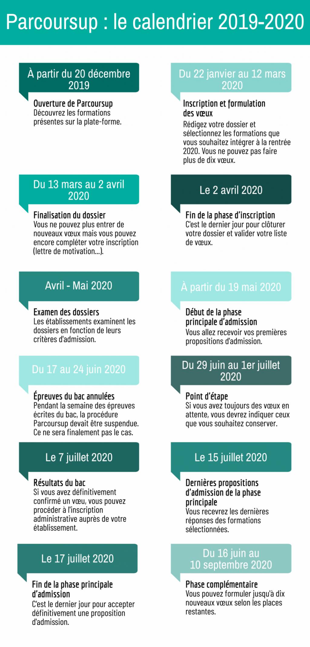 Calendrier Parcoursup 2019-2020 //©Pauline Bluteau