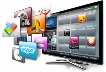 TV-connectee //©