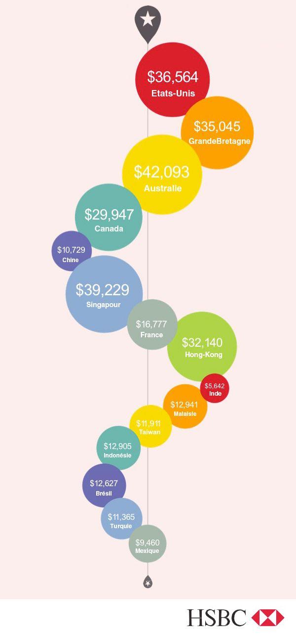 Internationl-Education-Infographie.jpg