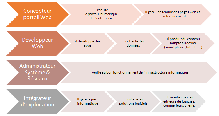 ORT_infographie_01
