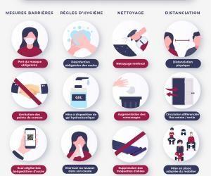 Protocole sanitaire sur les salons de l'Etudiant
