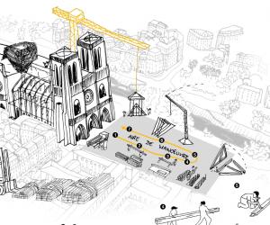 Etudiants architectes et ingénieurs participent à la restauration de Notre-Dame